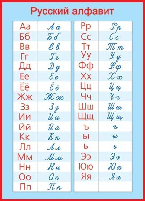俄语中33个字母 你都能读对吗?(再来读遍字母表)